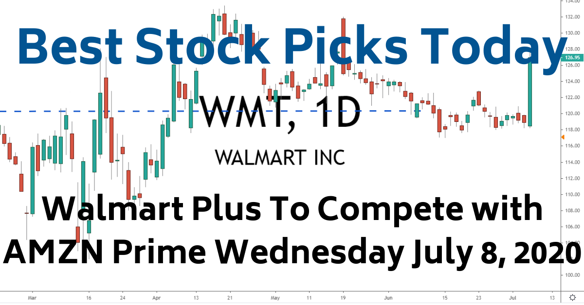 WMT Stock AMZN 7-8-20 Best Stock Picks Today