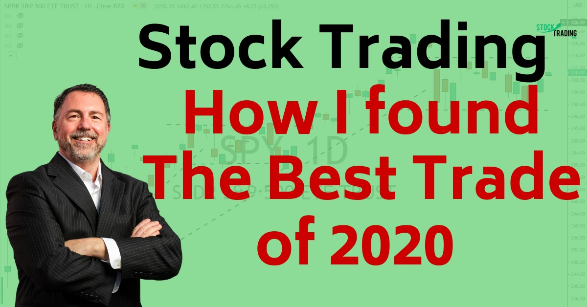 Stock Trading Strategies Technical Analysis