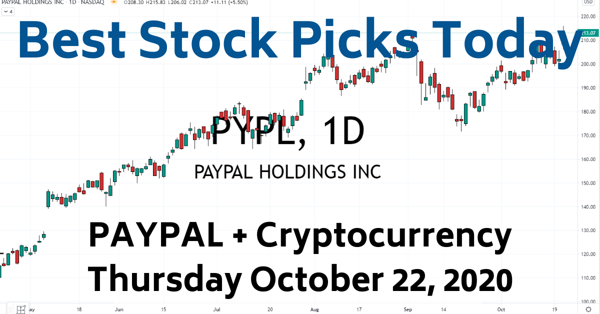 PYPL PayPal Crypto Best Stock Picks Today 10-22-20