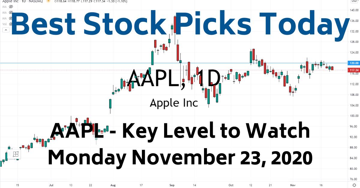 AAPL Trade Setup Best Stock Picks Today 11-23-20