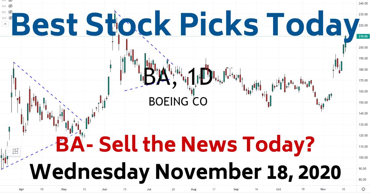 BA 737 News Best Stock Picks Today 11-18-20