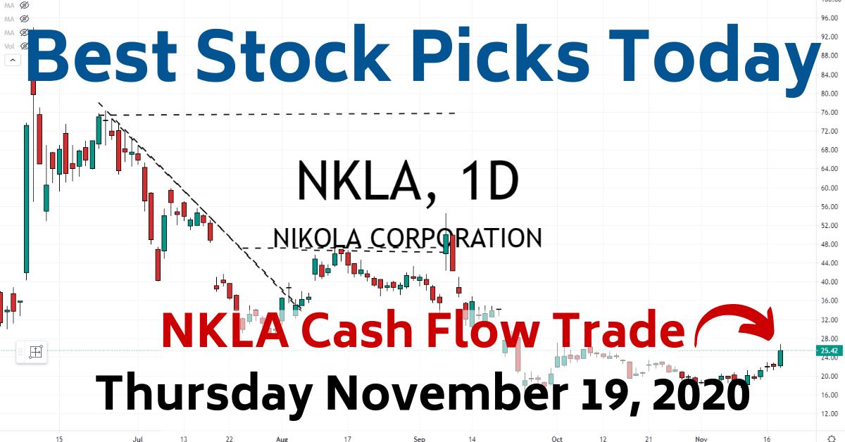 NKLA Trade Best Stock Picks Today 11-19-20