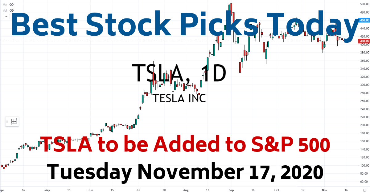 TSLA to Join SP 500 Best Stock Picks Today 11-17-20