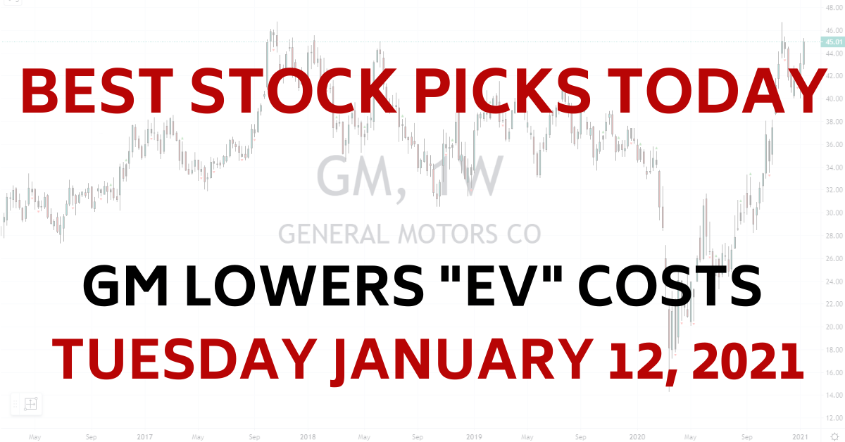 Best Stock Picks Today General Motors 1-12-21