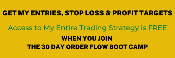 boot camp entries stop loss profit targets yellow